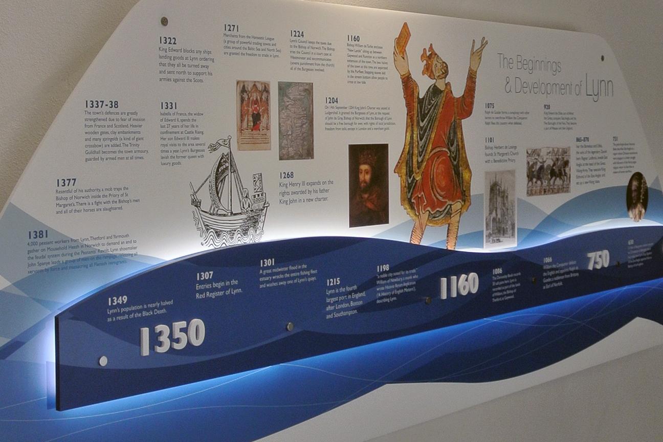 kings lynn exhibition timeline